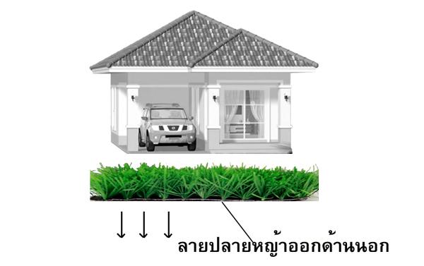 การติดตั้ง หญ้าเทียม บ้าน อาคาร ร้านค้า
